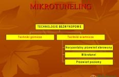 metoda-mikrotunelowa