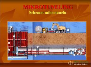 Schemat mikrotunelu.